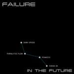 Failure - In The Future